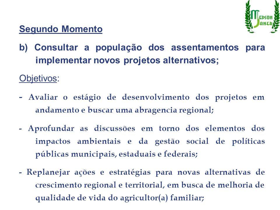 Segundo Momento b) Consultar a população dos assentamentos para implementar novos projetos alternativos; Objetivos: - Avaliar o estágio de desenvolvim