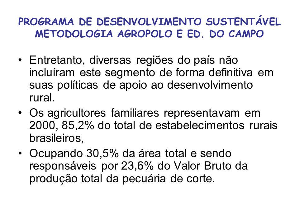 PROGRAMA DE DESENVOLVIMENTO SUSTENTÁVEL METODOLOGIA AGROPOLO E ED.