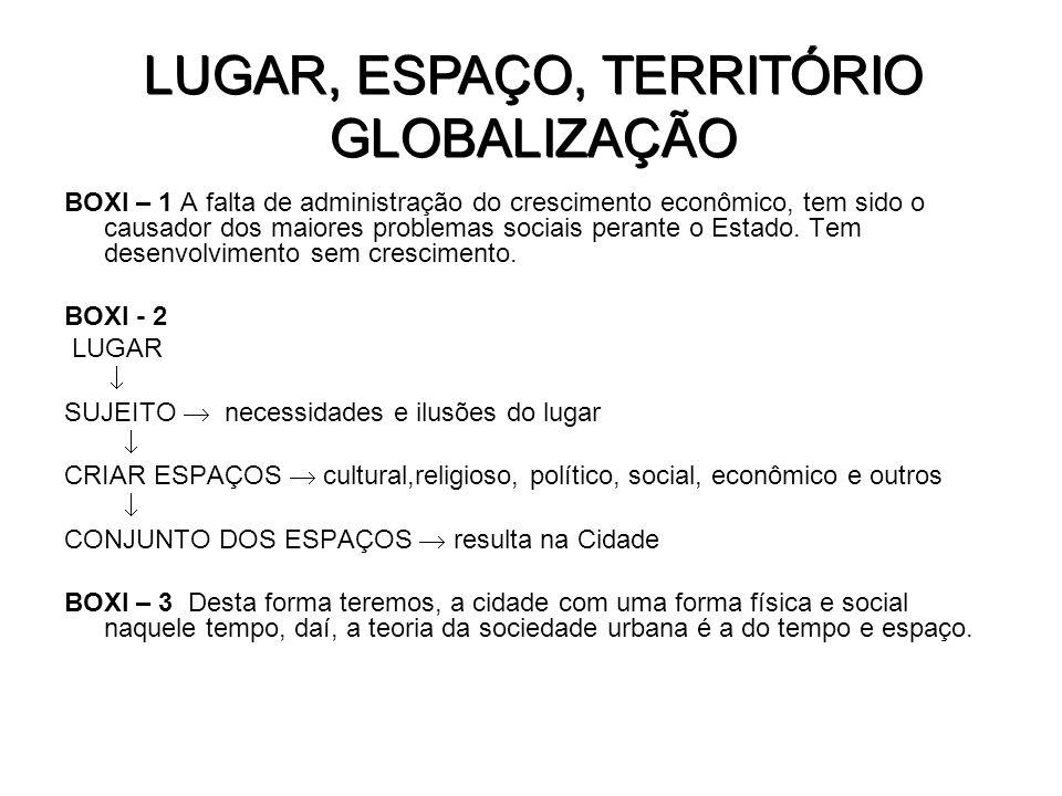 BOXI – 1 A falta de administração do crescimento econômico, tem sido o causador dos maiores problemas sociais perante o Estado. Tem desenvolvimento se