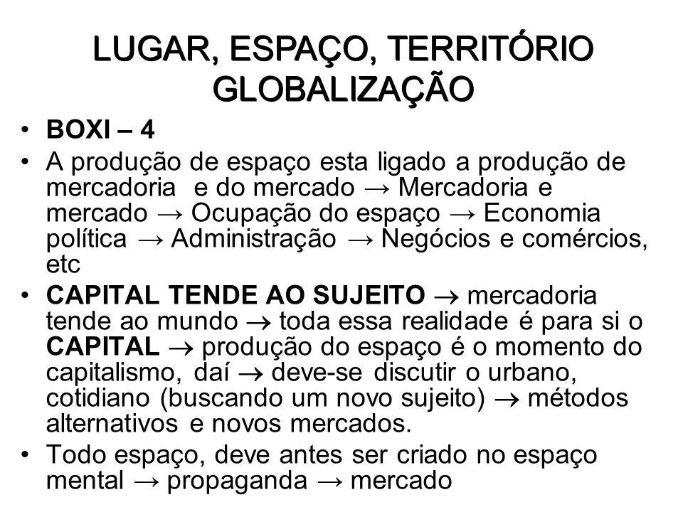 BOXI – 4 A produção de espaço esta ligado a produção de mercadoria e do mercado Mercadoria e mercado Ocupação do espaço Economia política Administraçã