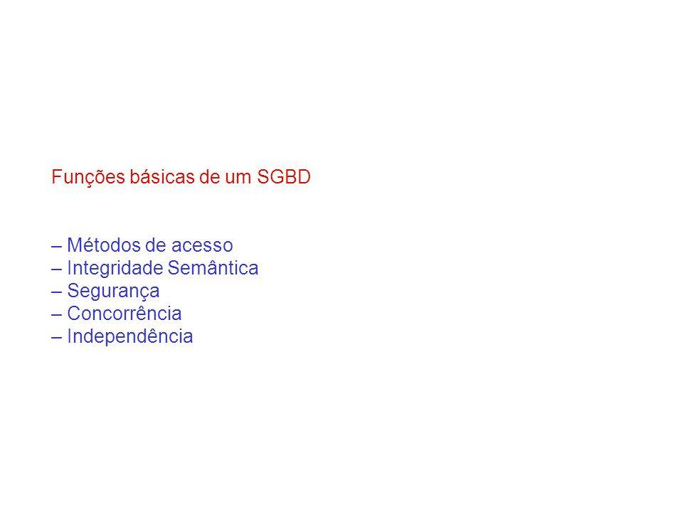 Funções básicas de um SGBD – Métodos de acesso – Integridade Semântica – Segurança – Concorrência – Independência