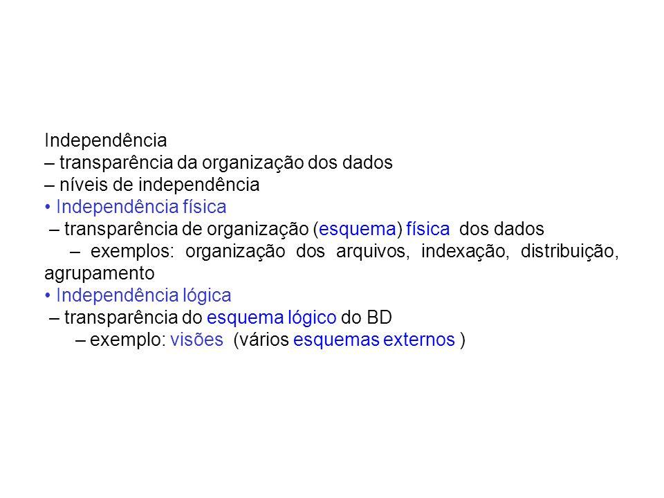 Independência – transparência da organização dos dados – níveis de independência Independência física – transparência de organização (esquema) física