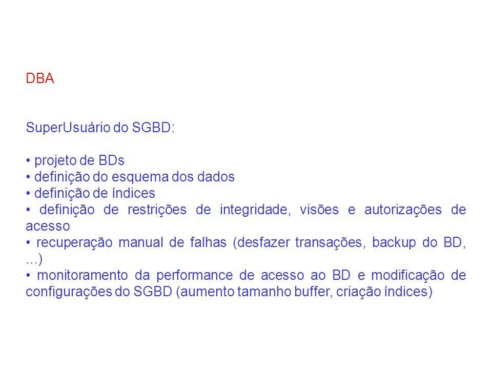 DBA SuperUsuário do SGBD: projeto de BDs definição do esquema dos dados definição de índices definição de restrições de integridade, visões e autoriza