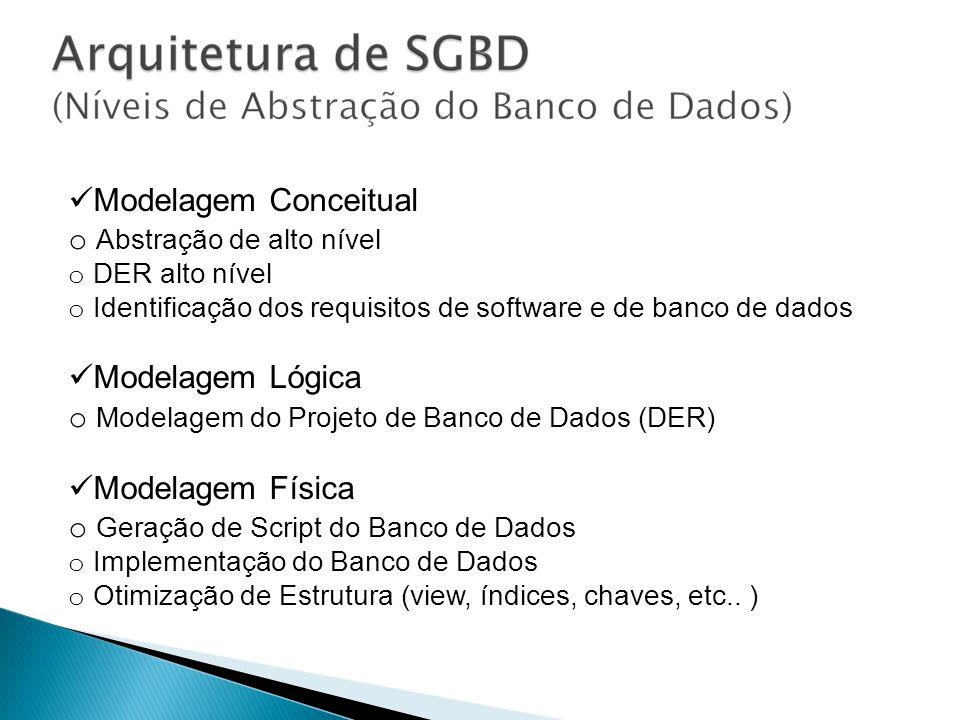 Modelagem Conceitual o Abstração de alto nível o DER alto nível o Identificação dos requisitos de software e de banco de dados Modelagem Lógica o Mode