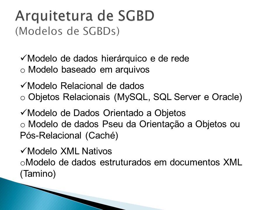 Modelo de dados hierárquico e de rede o Modelo baseado em arquivos Modelo Relacional de dados o Objetos Relacionais (MySQL, SQL Server e Oracle) Model