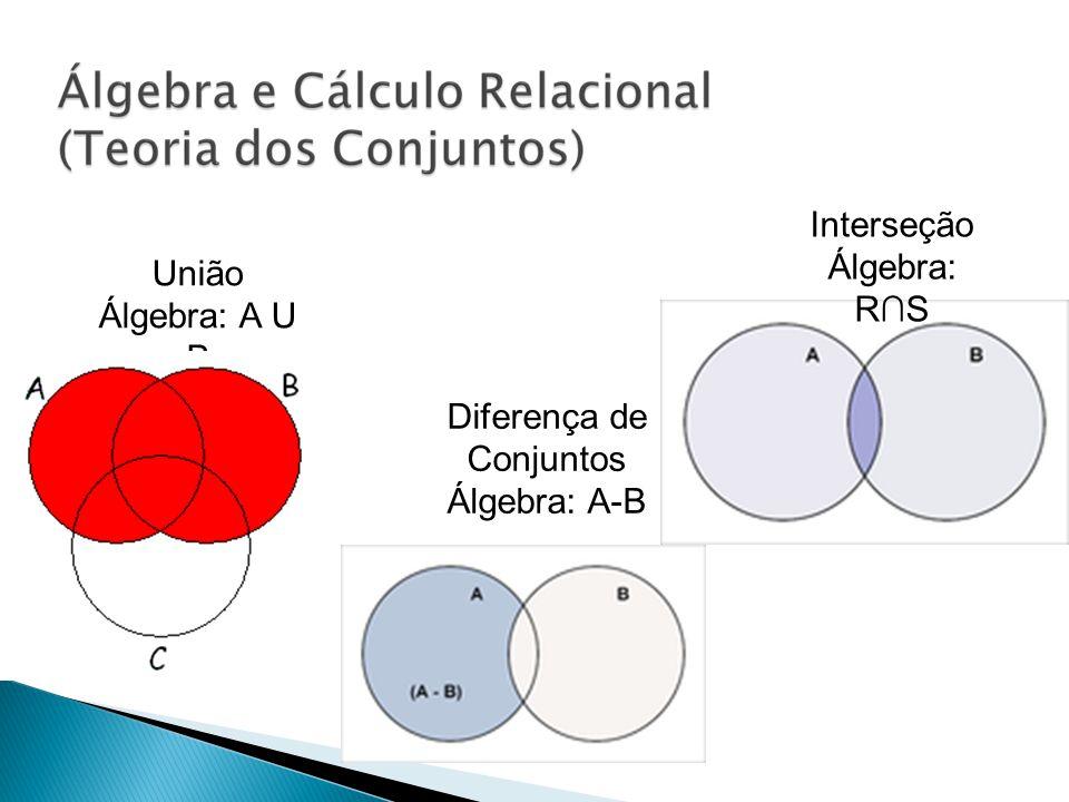 União Álgebra: A U B Interseção Álgebra: RS Diferença de Conjuntos Álgebra: A-B