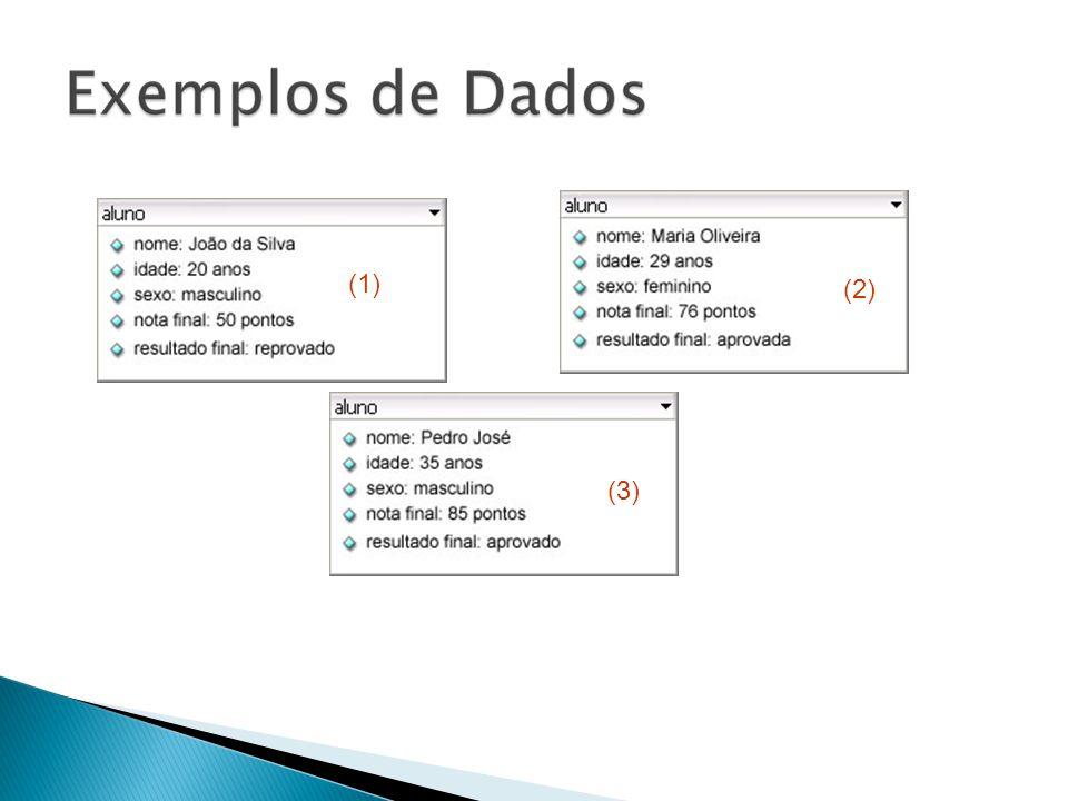 - Criação de Tabelas - Atributos - Tipos de Dados - PK - Relacionamento - FK - Cardinalidade - Auto Incremento - UNIQUE - Alternate Key - Null X Not Null - Index - Imagem de Projeto - Database Conversion - Geração de SQL - Engenharia Reversa