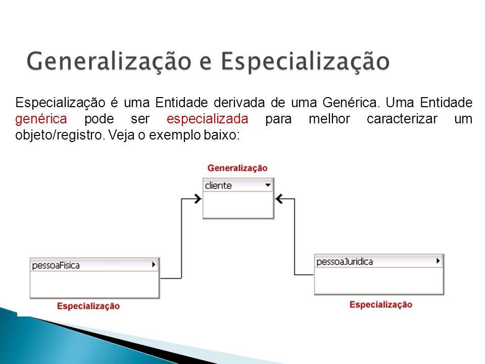 Especialização é uma Entidade derivada de uma Genérica. Uma Entidade genérica pode ser especializada para melhor caracterizar um objeto/registro. Veja