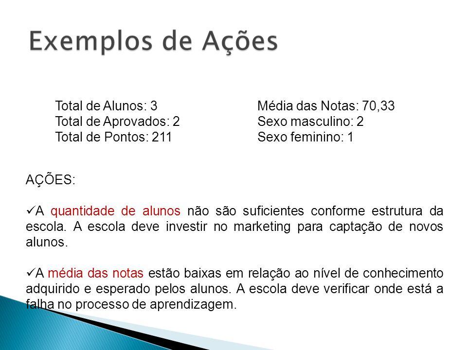 Funções: SOMA, MÉDIA, MÁXIMO, MÍNIMO £ (F script) é usado para definir as funções de agregação NroDep £ MÉDIA salario (FUNCIONARIO) NroDep £ MÁXIMO salario (FUNCIONARIO)