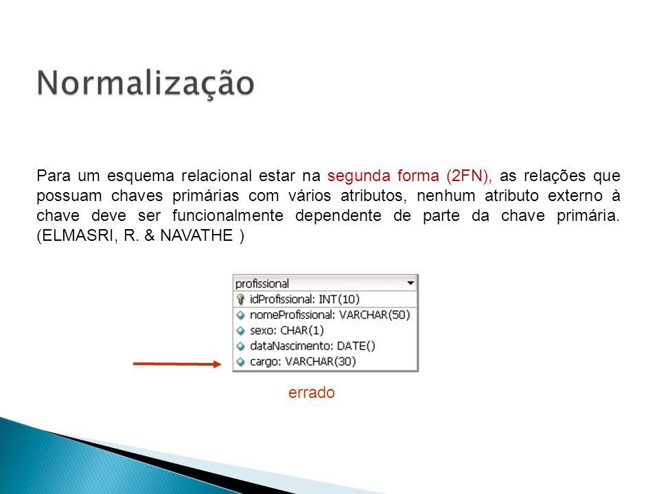 Para um esquema relacional estar na segunda forma (2FN), as relações que possuam chaves primárias com vários atributos, nenhum atributo externo à chav