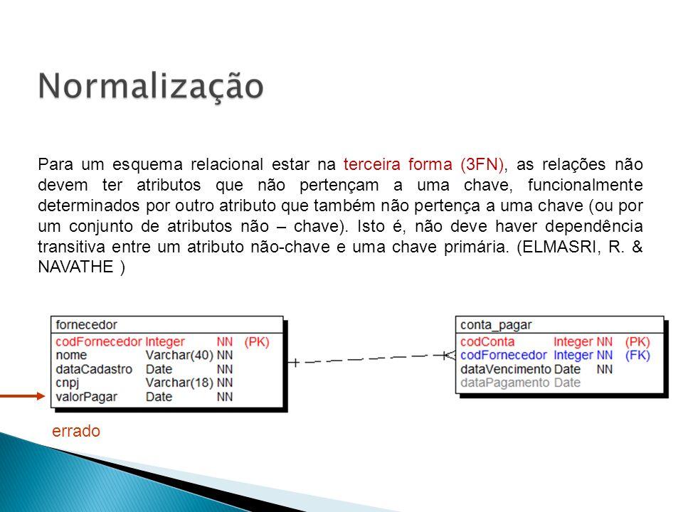 Para um esquema relacional estar na terceira forma (3FN), as relações não devem ter atributos que não pertençam a uma chave, funcionalmente determinad