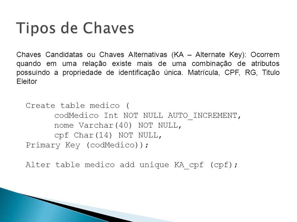 Chaves Candidatas ou Chaves Alternativas (KA – Alternate Key): Ocorrem quando em uma relação existe mais de uma combinação de atributos possuindo a pr