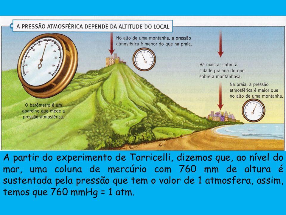 A partir do experimento de Torricelli, dizemos que, ao nível do mar, uma coluna de mercúrio com 760 mm de altura é sustentada pela pressão que tem o v
