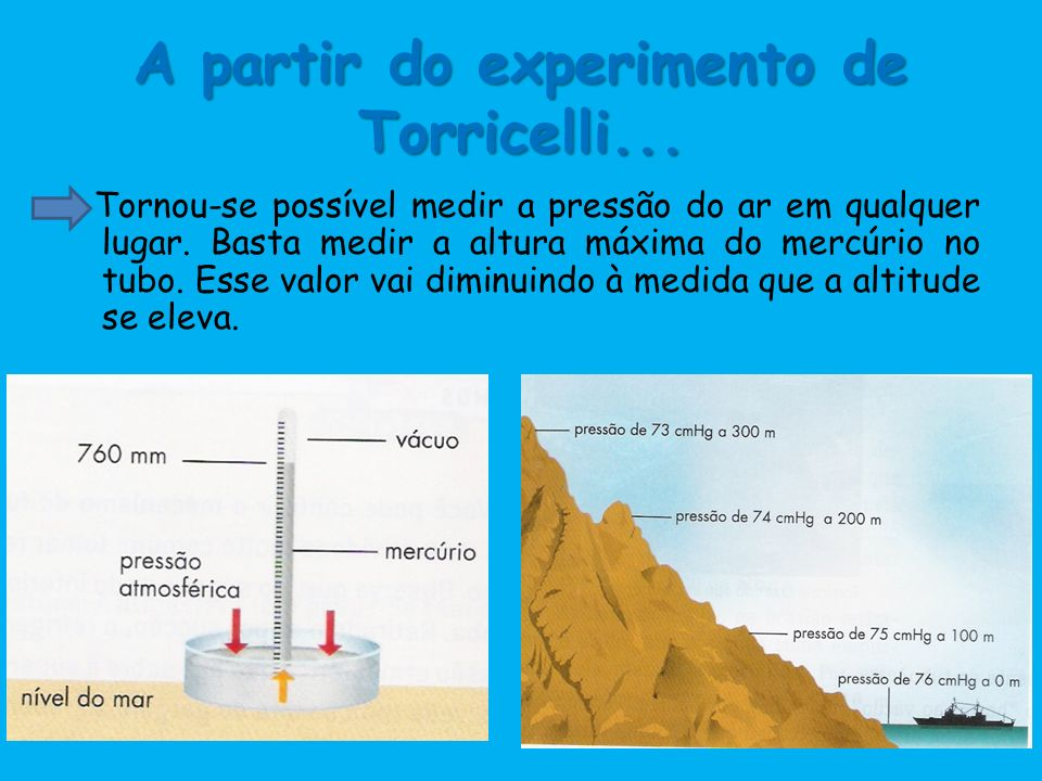 A partir do experimento de Torricelli... Tornou-se possível medir a pressão do ar em qualquer lugar. Basta medir a altura máxima do mercúrio no tubo.