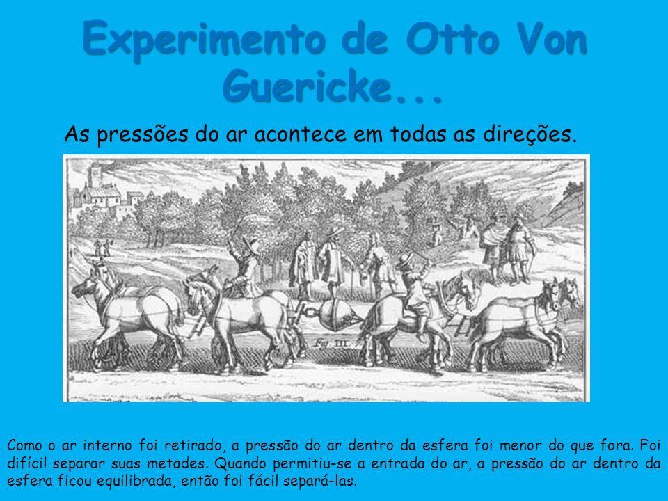 Experimento de Otto Von Guericke... As pressões do ar acontece em todas as direções. Como o ar interno foi retirado, a pressão do ar dentro da esfera