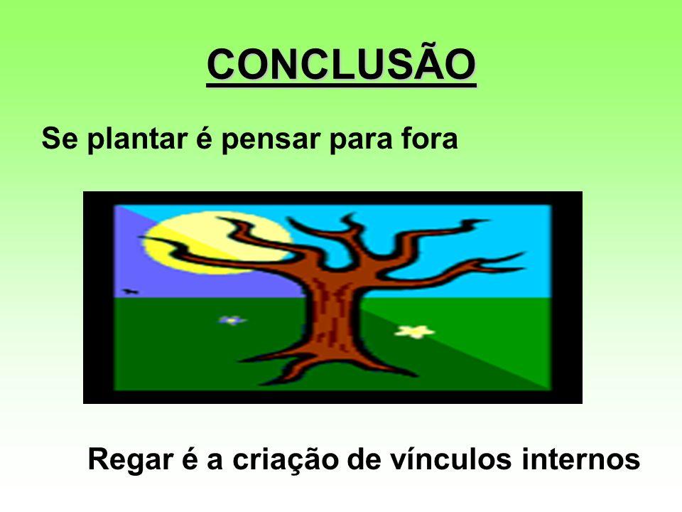 CONCLUSÃO Se plantar é pensar para fora Regar é a criação de vínculos internos
