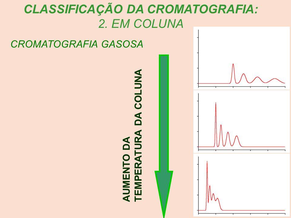 AUMENTO DA TEMPERATURA DA COLUNA CROMATOGRAFIA GASOSA CLASSIFICAÇÃO DA CROMATOGRAFIA: 2. EM COLUNA