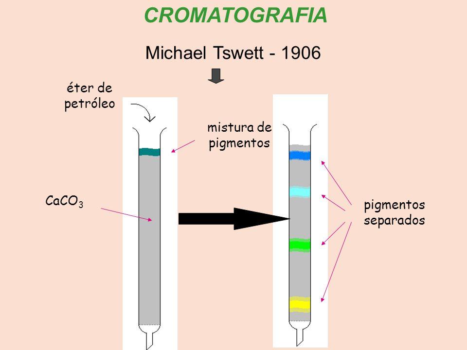 CROMATOGRAFIA Michael Tswett - 1906 éter de petróleo CaCO 3 mistura de pigmentos separados