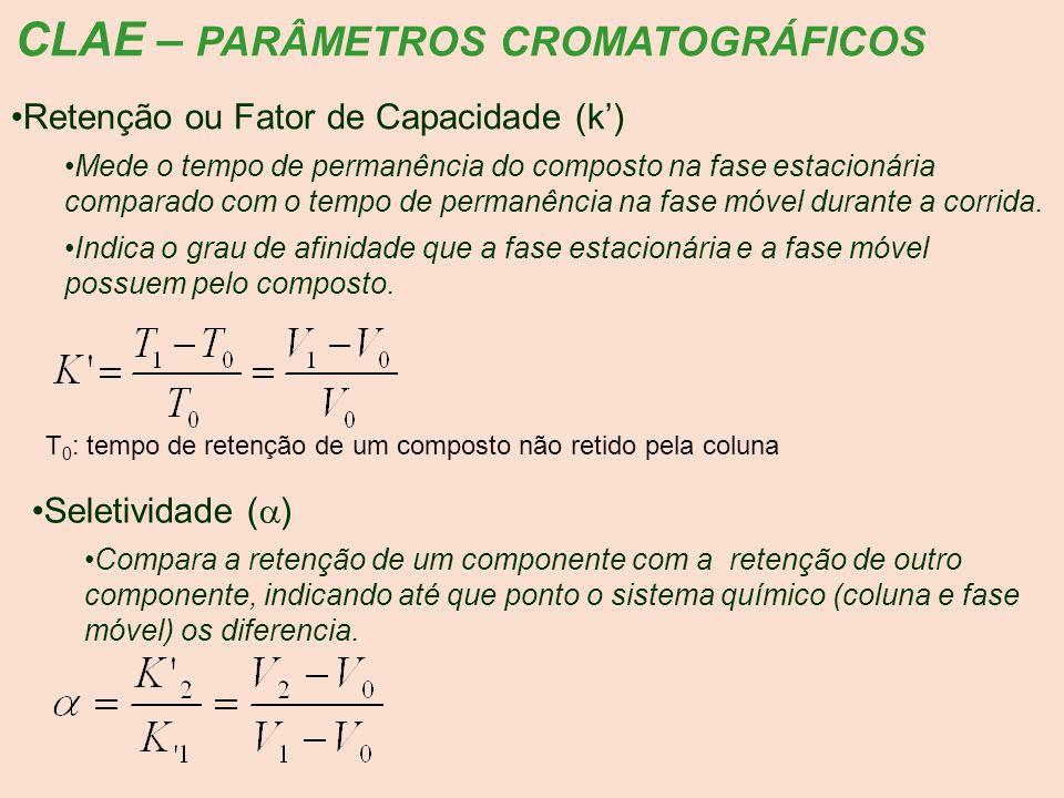CLAE – PARÂMETROS CROMATOGRÁFICOS Retenção ou Fator de Capacidade (k) Mede o tempo de permanência do composto na fase estacionária comparado com o tem