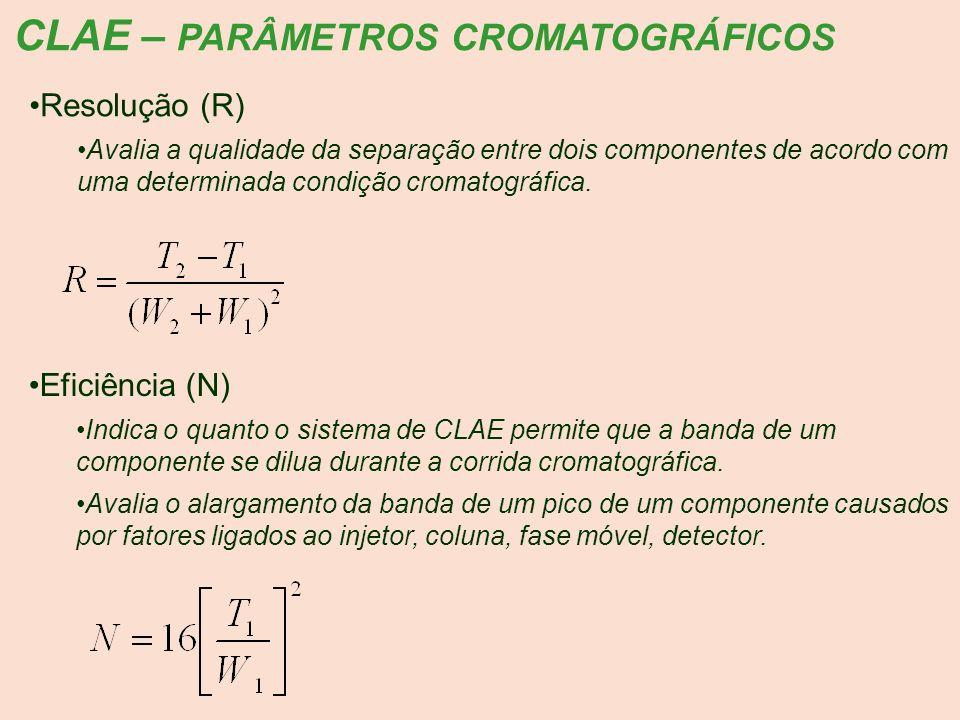 CLAE – PARÂMETROS CROMATOGRÁFICOS Resolução (R) Avalia a qualidade da separação entre dois componentes de acordo com uma determinada condição cromatog