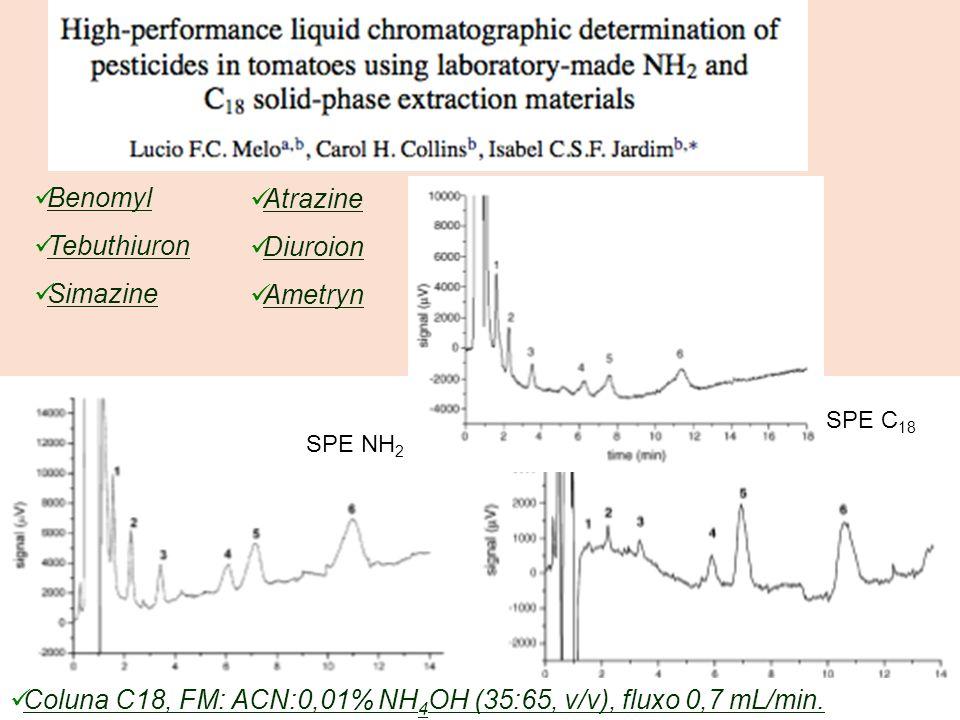SPE NH 2 SPE C 18 Benomyl Tebuthiuron Simazine Atrazine Diuroion Ametryn Coluna C18, FM: ACN:0,01% NH 4 OH (35:65, v/v), fluxo 0,7 mL/min.