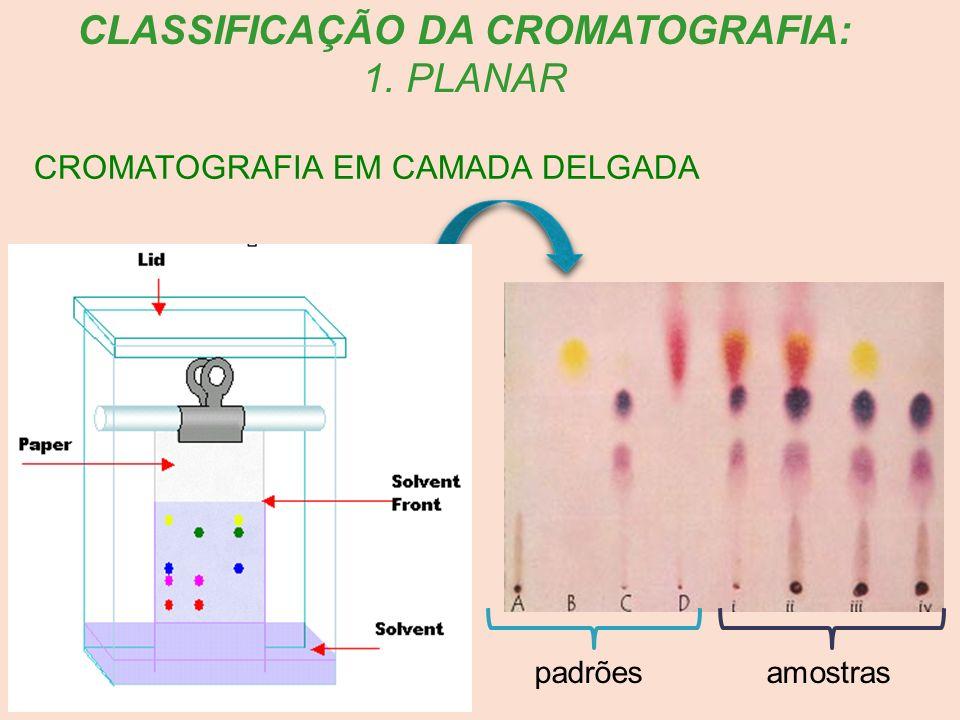 CROMATOGRAFIA EM CAMADA DELGADA CLASSIFICAÇÃO DA CROMATOGRAFIA: 1.