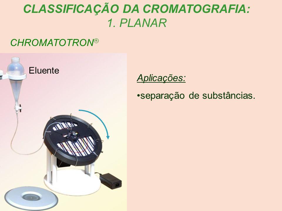 CHROMATOTRON ® Aplicações: separação de substâncias. CLASSIFICAÇÃO DA CROMATOGRAFIA: 1. PLANAR Eluente