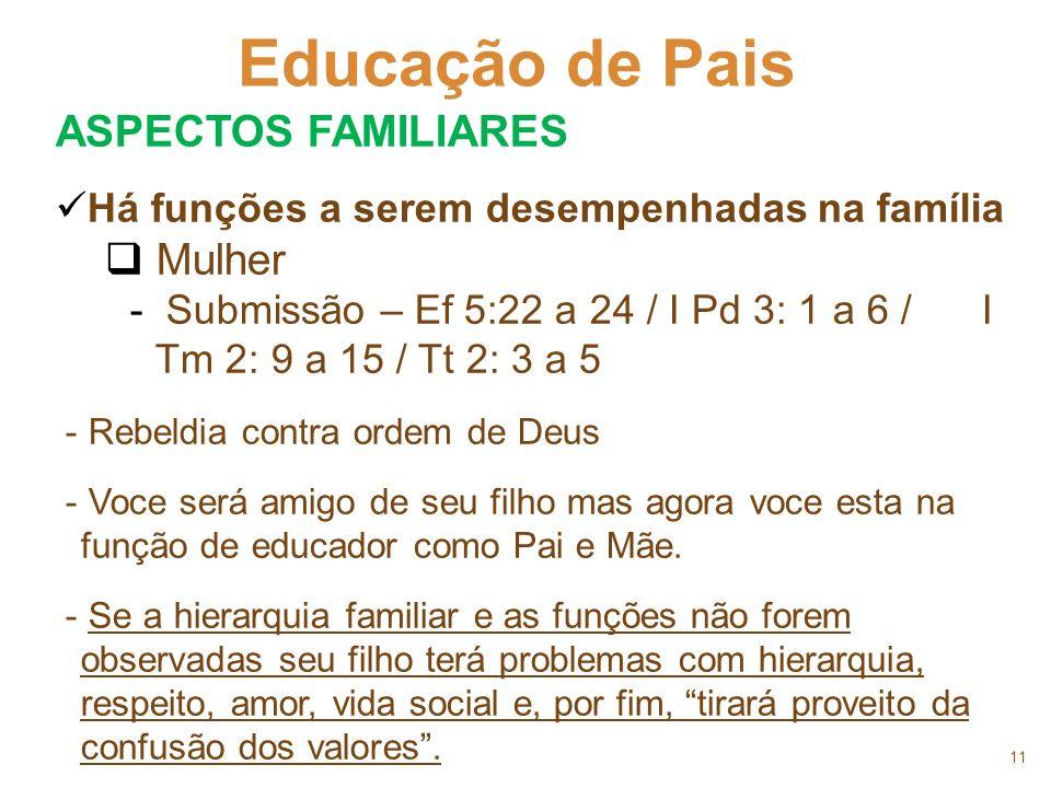 11 Educação de Pais ASPECTOS FAMILIARES Há funções a serem desempenhadas na família Mulher - Submissão – Ef 5:22 a 24 / I Pd 3: 1 a 6 / I Tm 2: 9 a 15