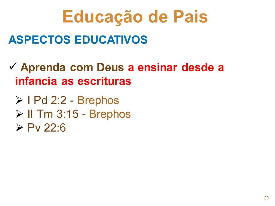 29 Educação de Pais ASPECTOS EDUCATIVOS Aprenda com Deus a ensinar desde a infancia as escrituras I Pd 2:2 - Brephos II Tm 3:15 - Brephos Pv 22:6