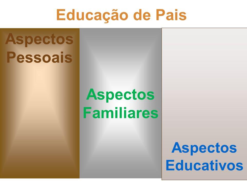 19 Educação de Pais ASPECTOS EDUCATIVOS Pare de ficar na arquibanca e entre em campo