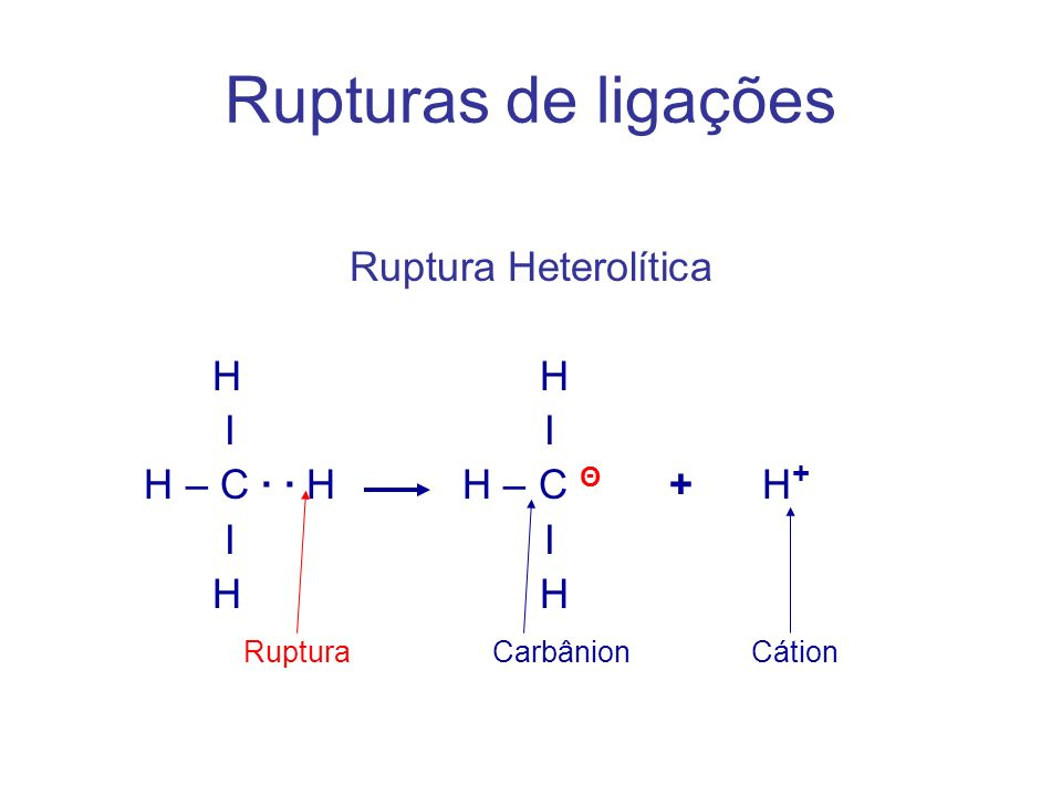Rupturas de ligações Ruptura Heterolítica H H I I H – C · · H H – C Θ + H + I I H H Ruptura Carbânion Cátion