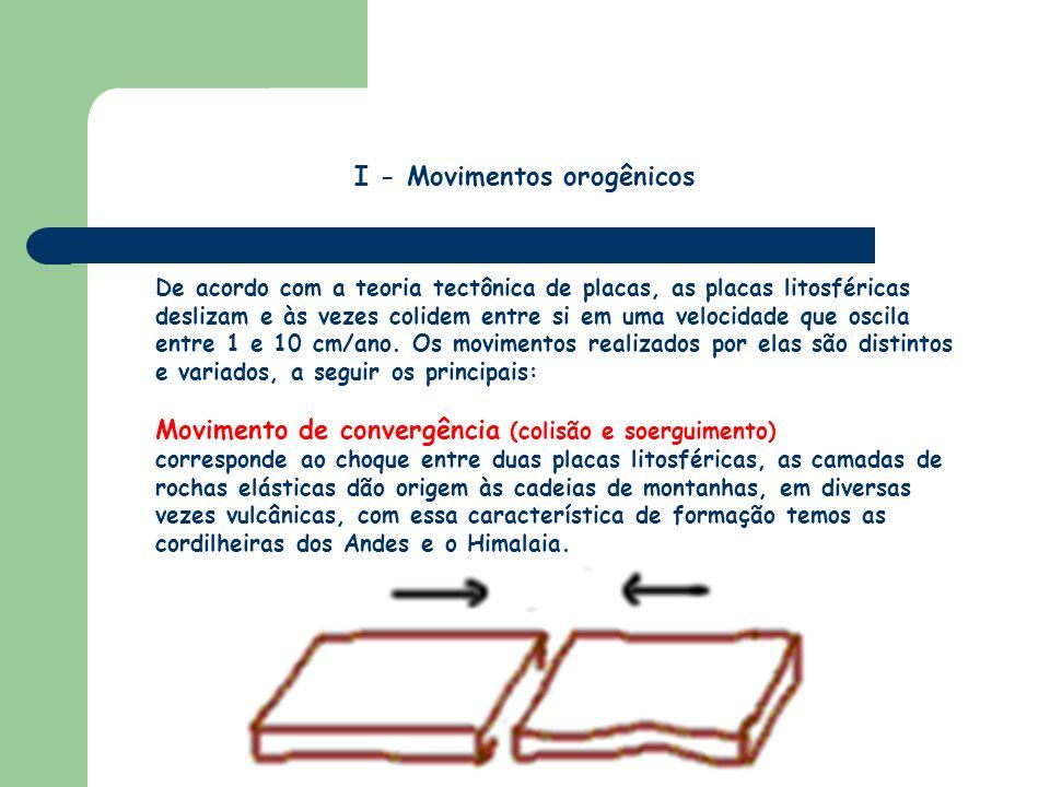 De acordo com a teoria tectônica de placas, as placas litosféricas deslizam e às vezes colidem entre si em uma velocidade que oscila entre 1 e 10 cm/a
