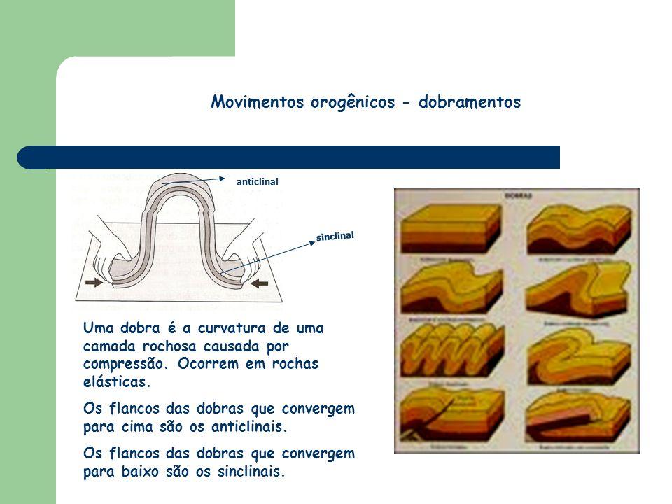 Uma dobra é a curvatura de uma camada rochosa causada por compressão. Ocorrem em rochas elásticas. Os flancos das dobras que convergem para cima são o