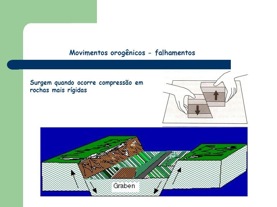 Surgem quando ocorre compressão em rochas mais rígidas Movimentos orogênicos - falhamentos