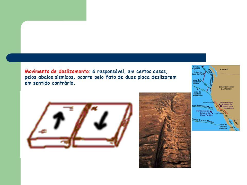 Movimento de deslizamento: é responsável, em certos casos, pelos abalos sísmicos, ocorre pelo fato de duas placa deslizarem em sentido contrário.