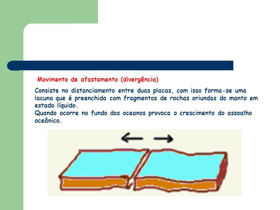 Movimento de afastamento (divergência) Consiste no distanciamento entre duas placas, com isso forma-se uma lacuna que é preenchida com fragmentos de r