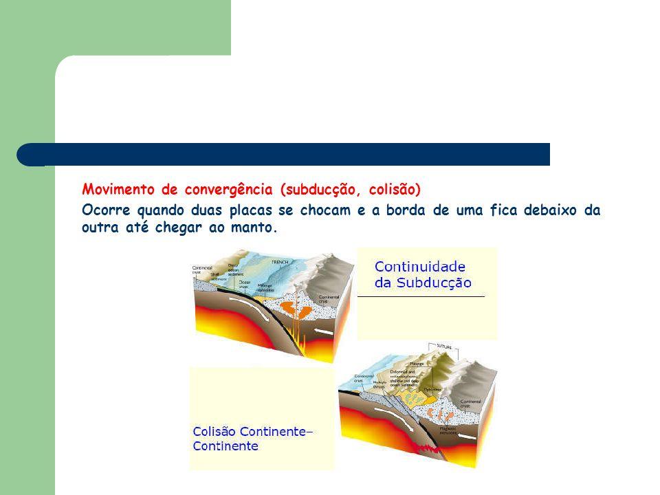 Movimento de convergência (subducção, colisão) Ocorre quando duas placas se chocam e a borda de uma fica debaixo da outra até chegar ao manto.