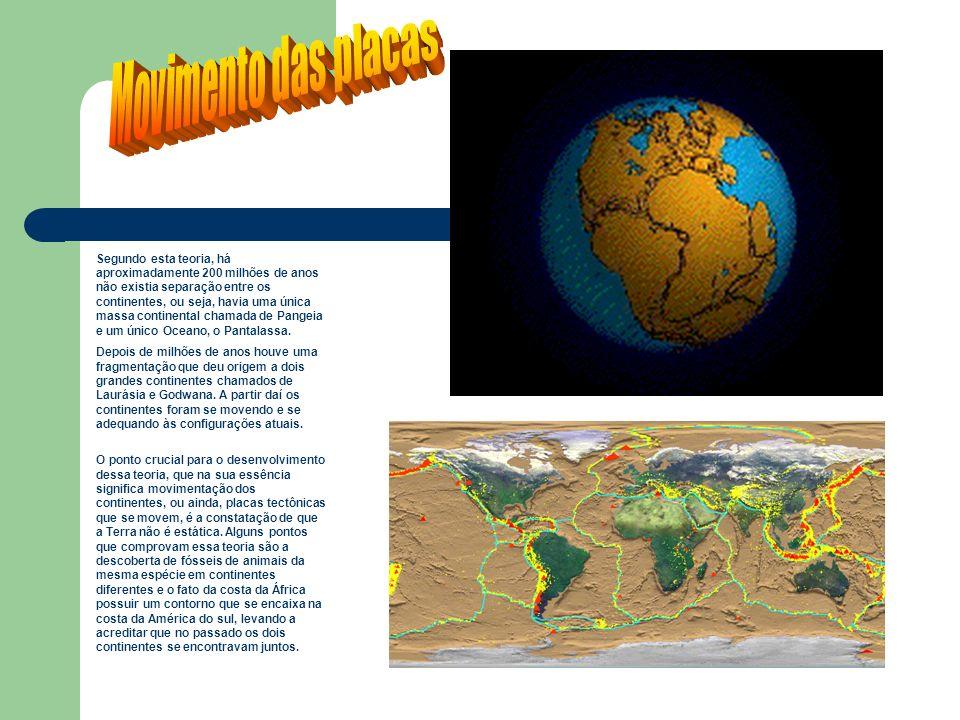 Segundo esta teoria, há aproximadamente 200 milhões de anos não existia separação entre os continentes, ou seja, havia uma única massa continental cha