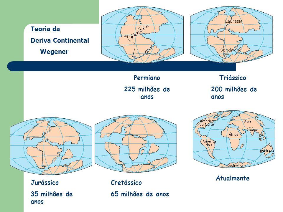 Teoria da Tectônica de Placas A litosfera dividida em placas se movem sobre o manto superior (ou astenosfera) As placas podem se chocar, se separar ou deslizar ao longo de outras.