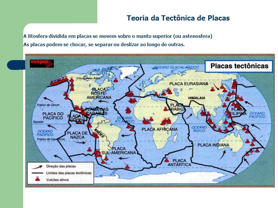 Teoria da Tectônica de Placas A litosfera dividida em placas se movem sobre o manto superior (ou astenosfera) As placas podem se chocar, se separar ou