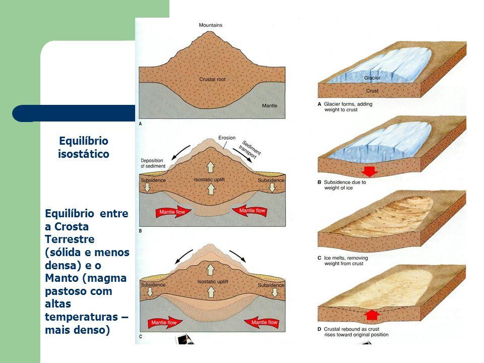 Equilíbrio isostático Equilíbrio entre a Crosta Terrestre (sólida e menos densa) e o Manto (magma pastoso com altas temperaturas – mais denso)