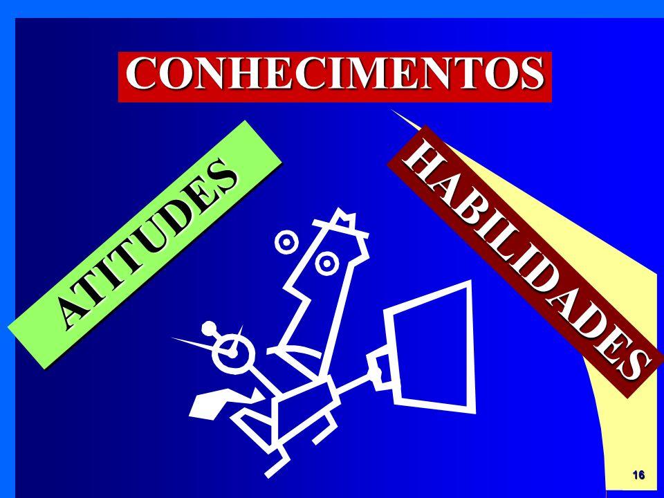 16 ATITUDESATITUDES CONHECIMENTOS HABILIDADES