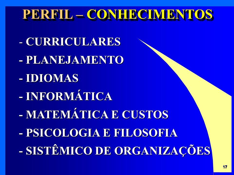 17 - CURRICULARES - PLANEJAMENTO - IDIOMAS - INFORMÁTICA - MATEMÁTICA E CUSTOS - PSICOLOGIA E FILOSOFIA - SISTÊMICO DE ORGANIZAÇÕES PERFIL – CONHECIME
