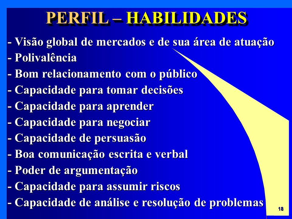 18 - Visão global de mercados e de sua área de atuação - Polivalência - Bom relacionamento com o público - Capacidade para tomar decisões - Capacidade