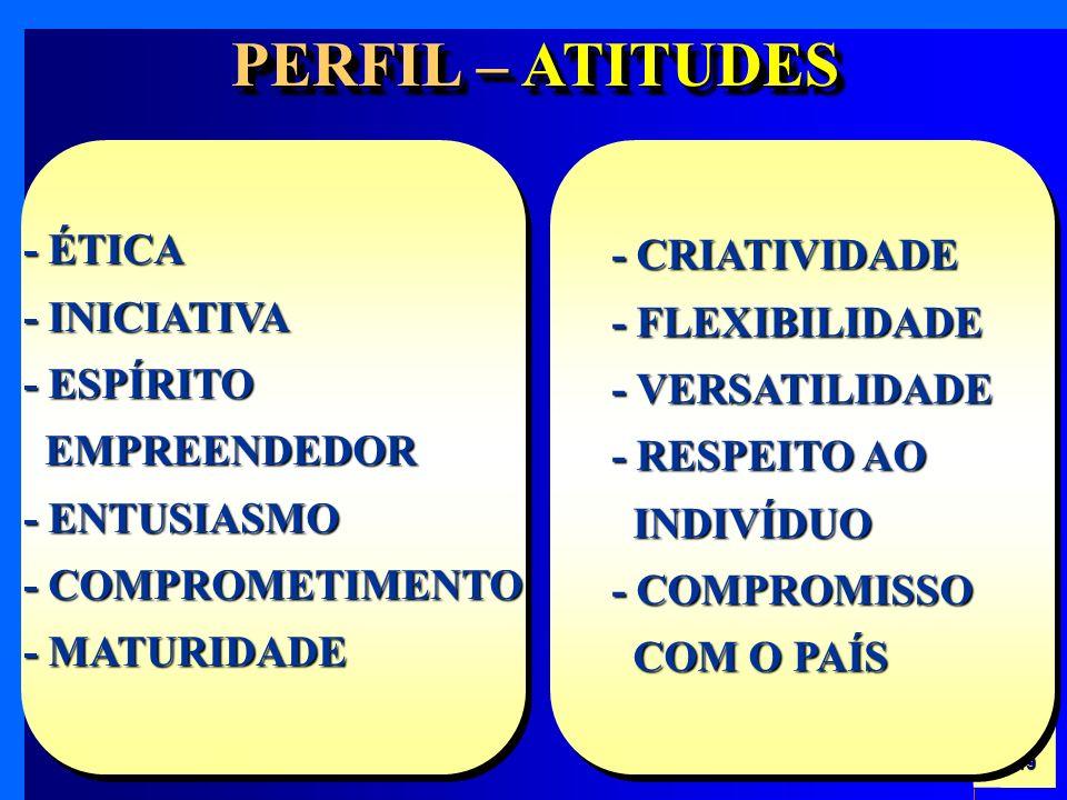 19 PERFIL – ATITUDES - ÉTICA - INICIATIVA - ESPÍRITO EMPREENDEDOR - ENTUSIASMO - COMPROMETIMENTO - MATURIDADE - CRIATIVIDADE - FLEXIBILIDADE - VERSATILIDADE - RESPEITO AO INDIVÍDUO - COMPROMISSO COM O PAÍS