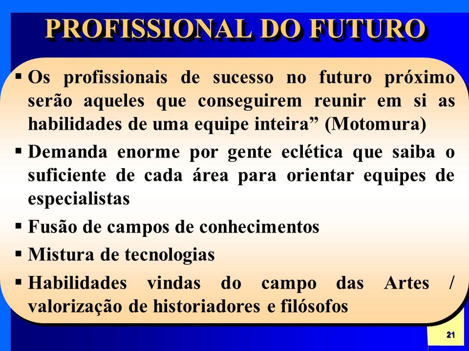 21 Os profissionais de sucesso no futuro próximo serão aqueles que conseguirem reunir em si as habilidades de uma equipe inteira (Motomura) Demanda en