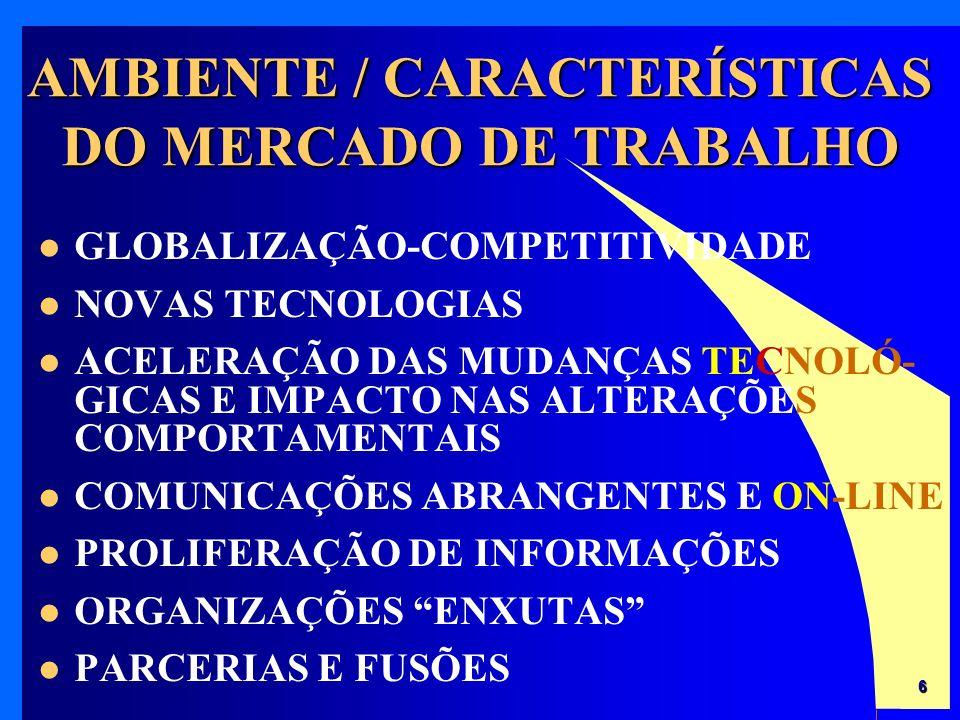 6 AMBIENTE / CARACTERÍSTICAS DO MERCADO DE TRABALHO GLOBALIZAÇÃO-COMPETITIVIDADE NOVAS TECNOLOGIAS ACELERAÇÃO DAS MUDANÇAS TECNOLÓ- GICAS E IMPACTO NAS ALTERAÇÕES COMPORTAMENTAIS COMUNICAÇÕES ABRANGENTES E ON-LINE PROLIFERAÇÃO DE INFORMAÇÕES ORGANIZAÇÕES ENXUTAS PARCERIAS E FUSÕES