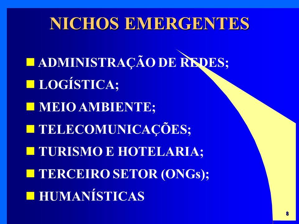 8 n n ADMINISTRAÇÃO DE REDES; n n LOGÍSTICA; n n MEIO AMBIENTE; n n TELECOMUNICAÇÕES; n n TURISMO E HOTELARIA; n n TERCEIRO SETOR (ONGs); n n HUMANÍST