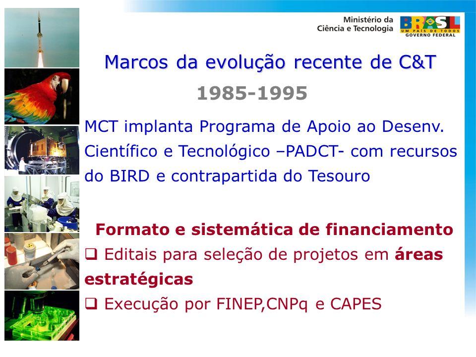 MCT implanta Programa de Apoio ao Desenv. Científico e Tecnológico –PADCT- com recursos do BIRD e contrapartida do Tesouro 1985-1995 Marcos da evoluçã