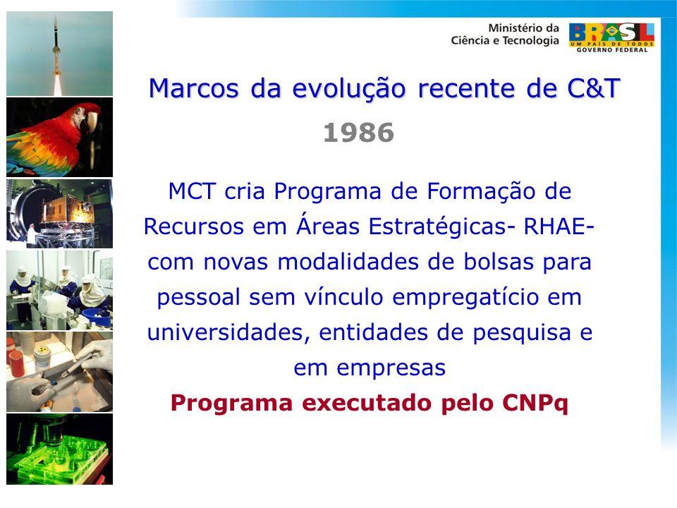 MCT cria Programa de Formação de Recursos em Áreas Estratégicas- RHAE- com novas modalidades de bolsas para pessoal sem vínculo empregatício em univer